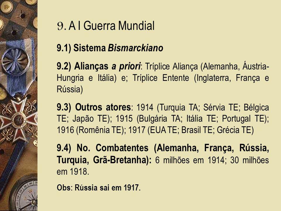 9. A I Guerra Mundial 9.1) Sistema Bismarckiano