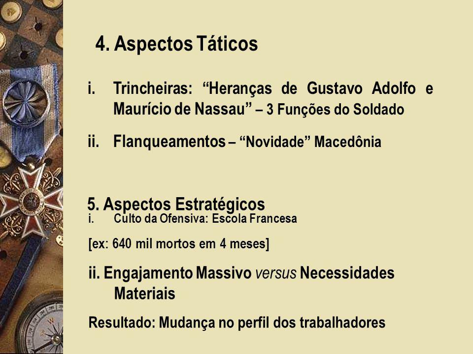 4. Aspectos Táticos 5. Aspectos Estratégicos