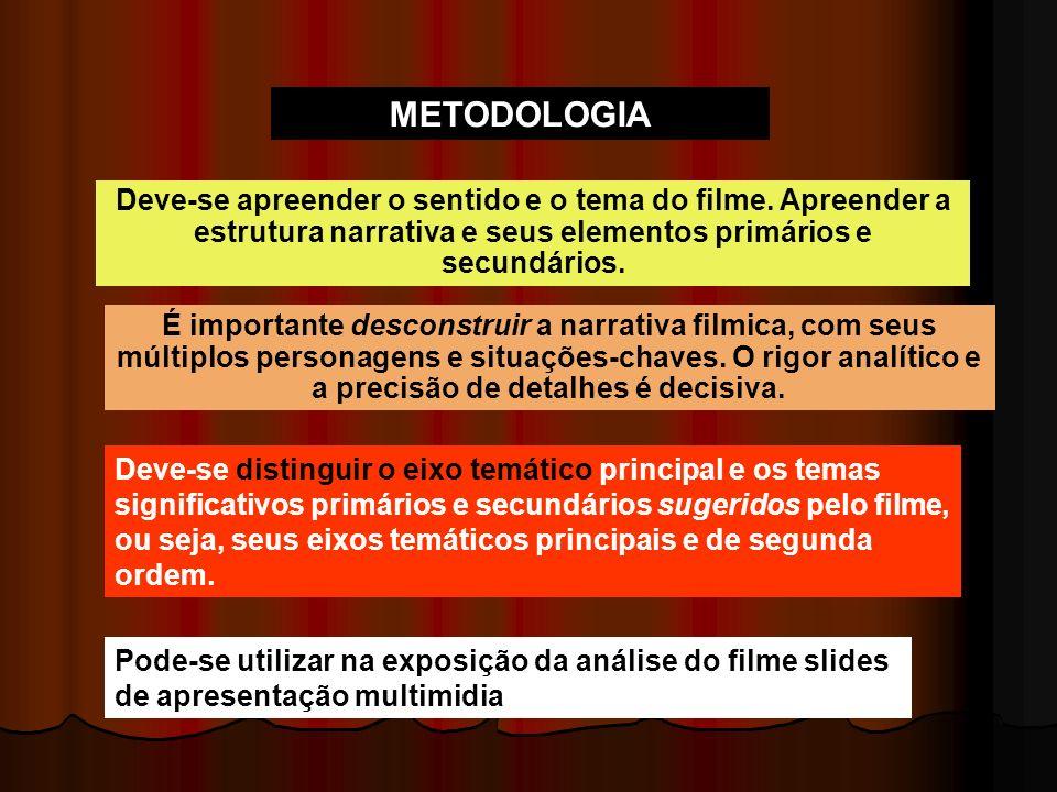METODOLOGIA Deve-se apreender o sentido e o tema do filme. Apreender a estrutura narrativa e seus elementos primários e secundários.