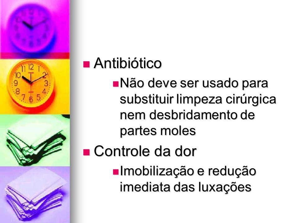 Antibiótico Controle da dor