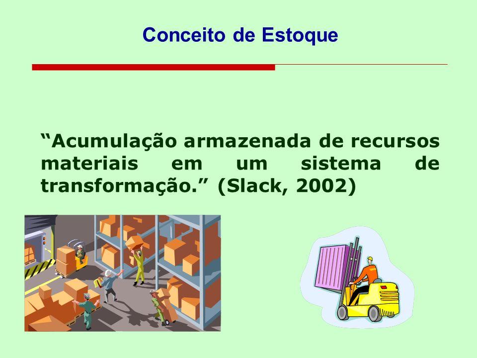 Conceito de Estoque Acumulação armazenada de recursos materiais em um sistema de transformação. (Slack, 2002)