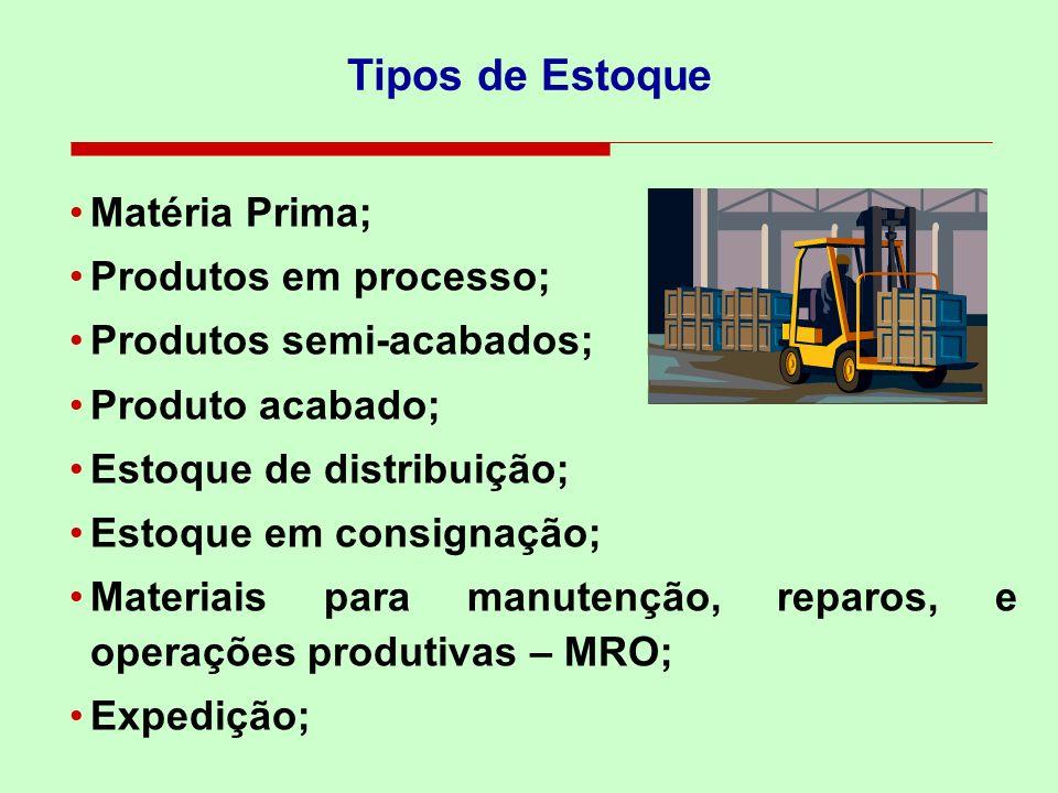Tipos de Estoque Matéria Prima; Produtos em processo;