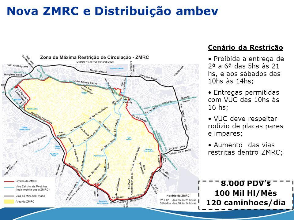 Nova ZMRC e Distribuição ambev