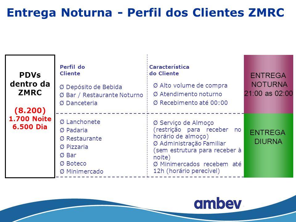 Entrega Noturna - Perfil dos Clientes ZMRC