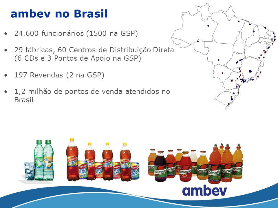 ambev no Brasil 24.600 funcionários (1500 na GSP)