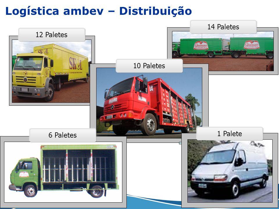 Logística ambev – Distribuição