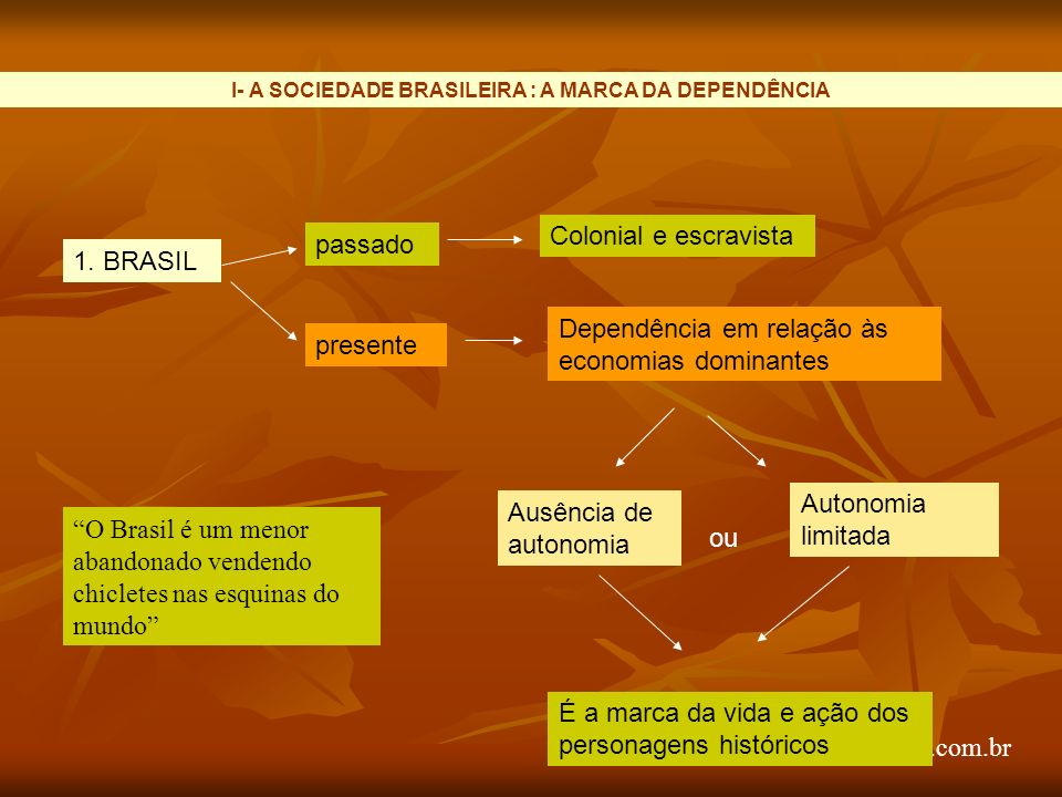 I- A SOCIEDADE BRASILEIRA : A MARCA DA DEPENDÊNCIA