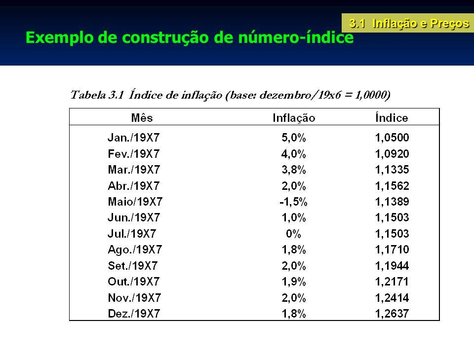 Exemplo de construção de número-índice