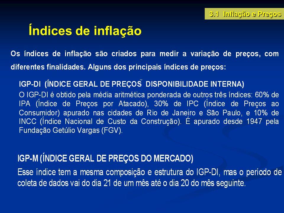 3.1 Inflação e Preços Índices de inflação