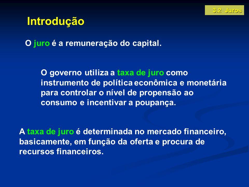Introdução O juro é a remuneração do capital.