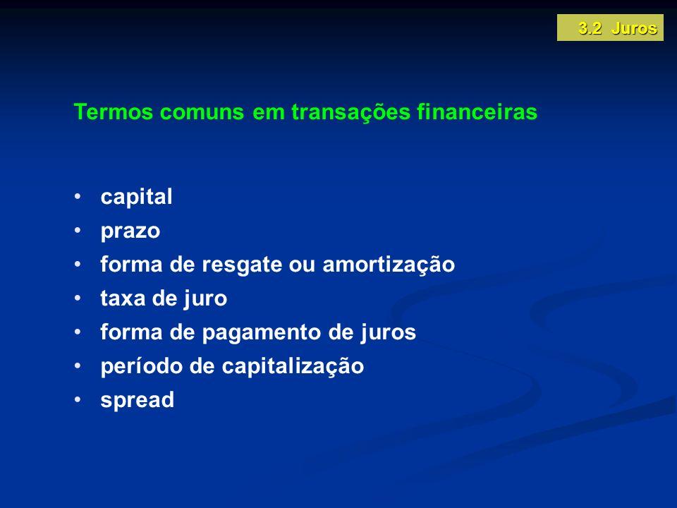 Termos comuns em transações financeiras