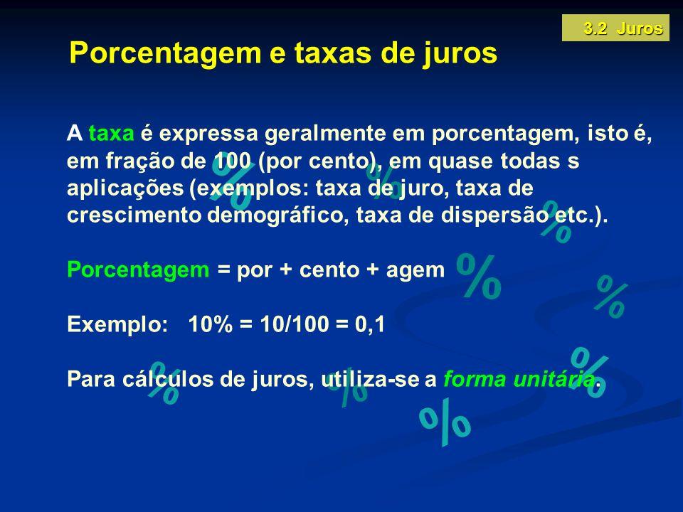 Porcentagem e taxas de juros
