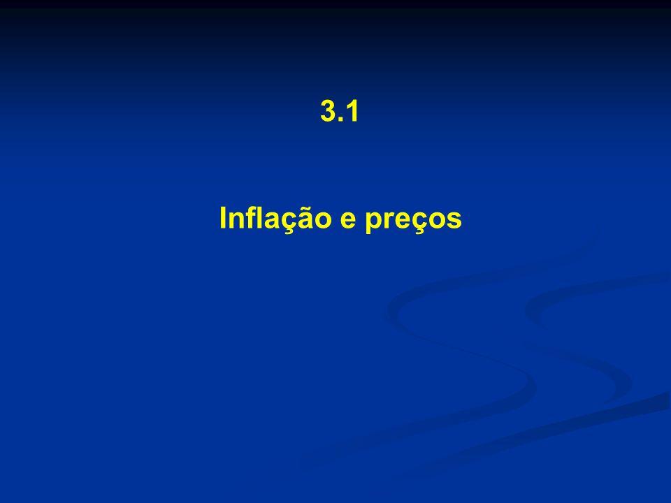 3.1 Inflação e preços