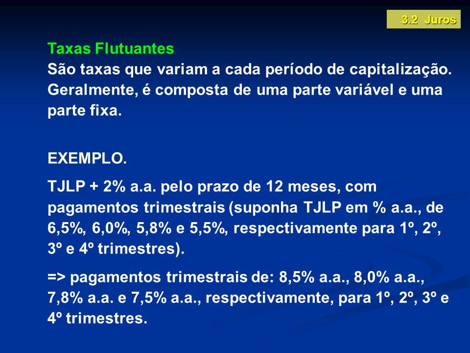 3.2 Juros Taxas Flutuantes. São taxas que variam a cada período de capitalização. Geralmente, é composta de uma parte variável e uma parte fixa.