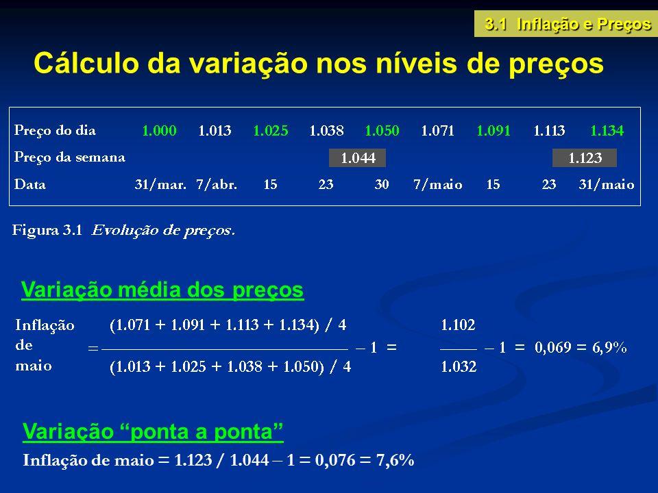 Cálculo da variação nos níveis de preços