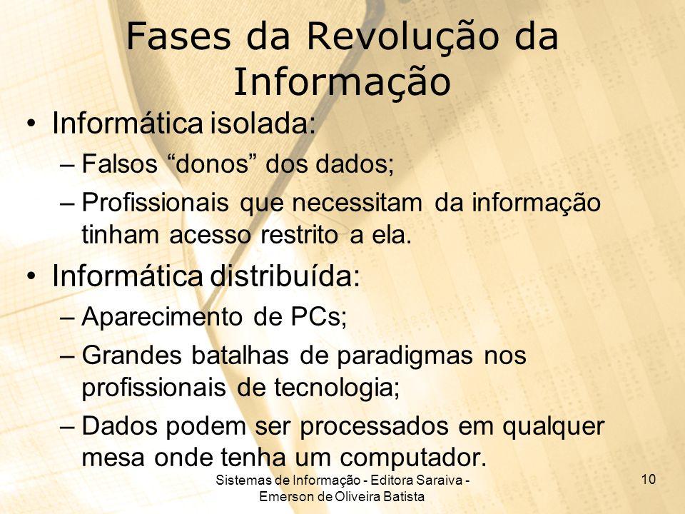 Fases da Revolução da Informação