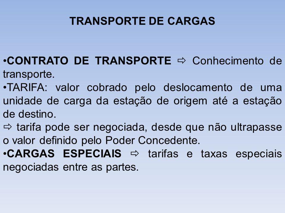 TRANSPORTE DE CARGASCONTRATO DE TRANSPORTE  Conhecimento de transporte.