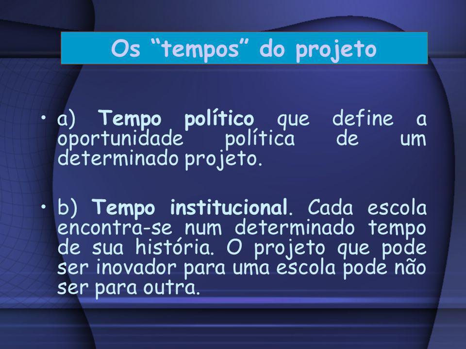 Os tempos do projeto a) Tempo político que define a oportunidade política de um determinado projeto.