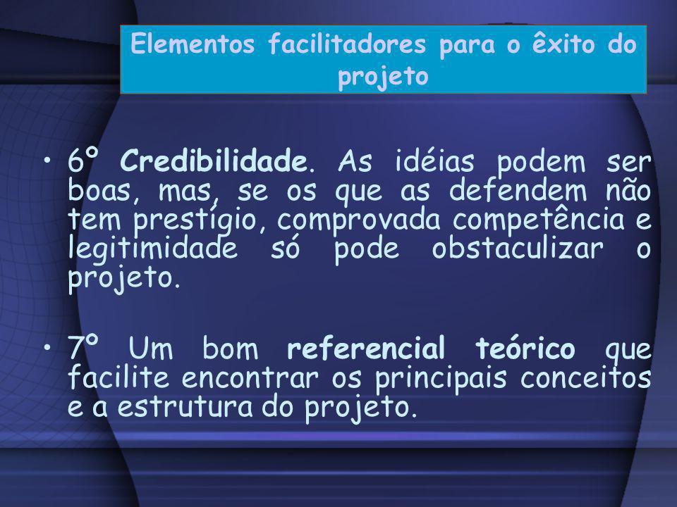 Elementos facilitadores para o êxito do projeto