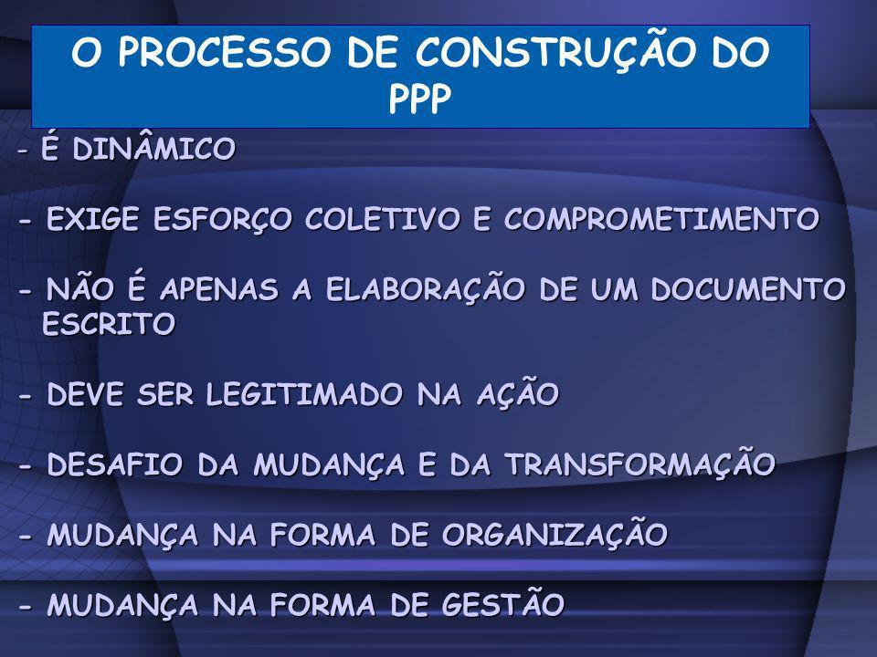 O PROCESSO DE CONSTRUÇÃO DO PPP