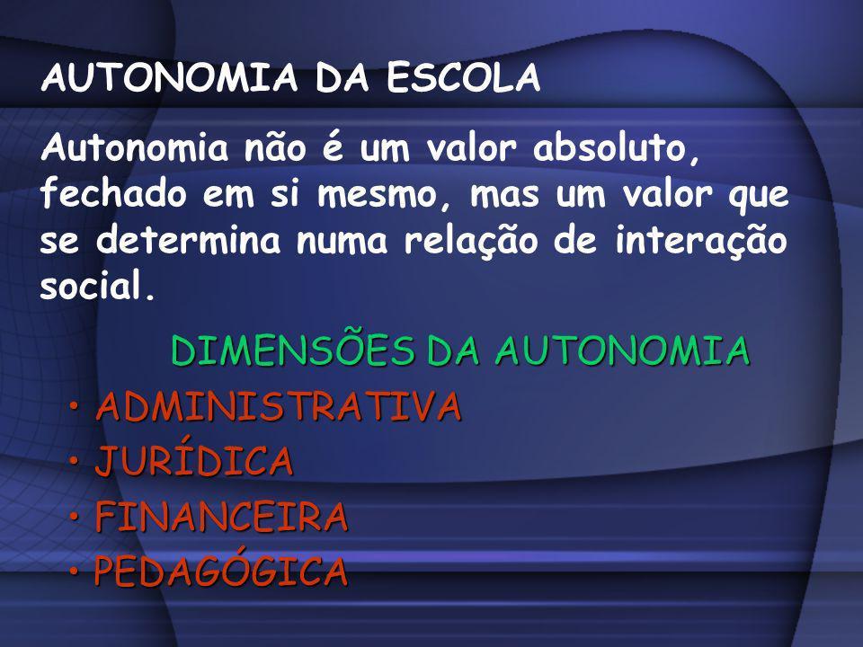 DIMENSÕES DA AUTONOMIA ADMINISTRATIVA JURÍDICA FINANCEIRA PEDAGÓGICA