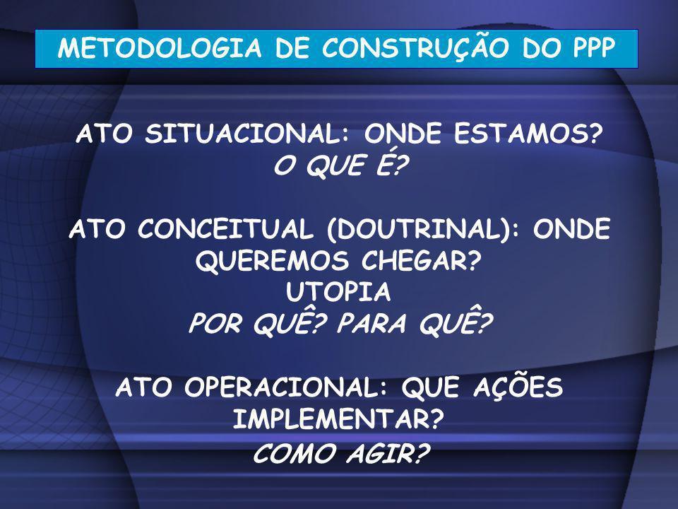 METODOLOGIA DE CONSTRUÇÃO DO PPP