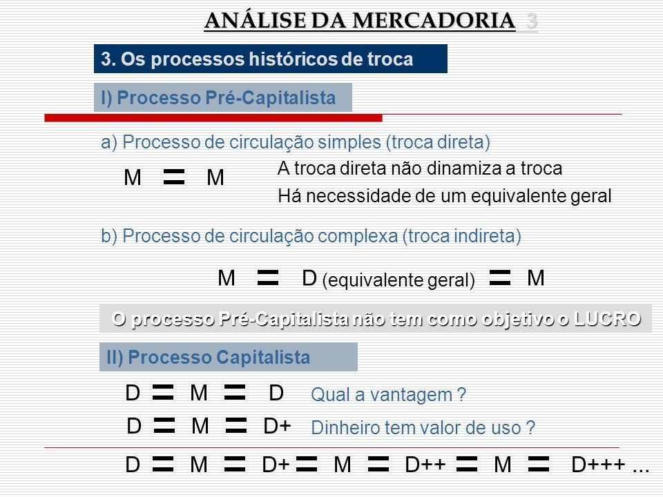 O processo Pré-Capitalista não tem como objetivo o LUCRO