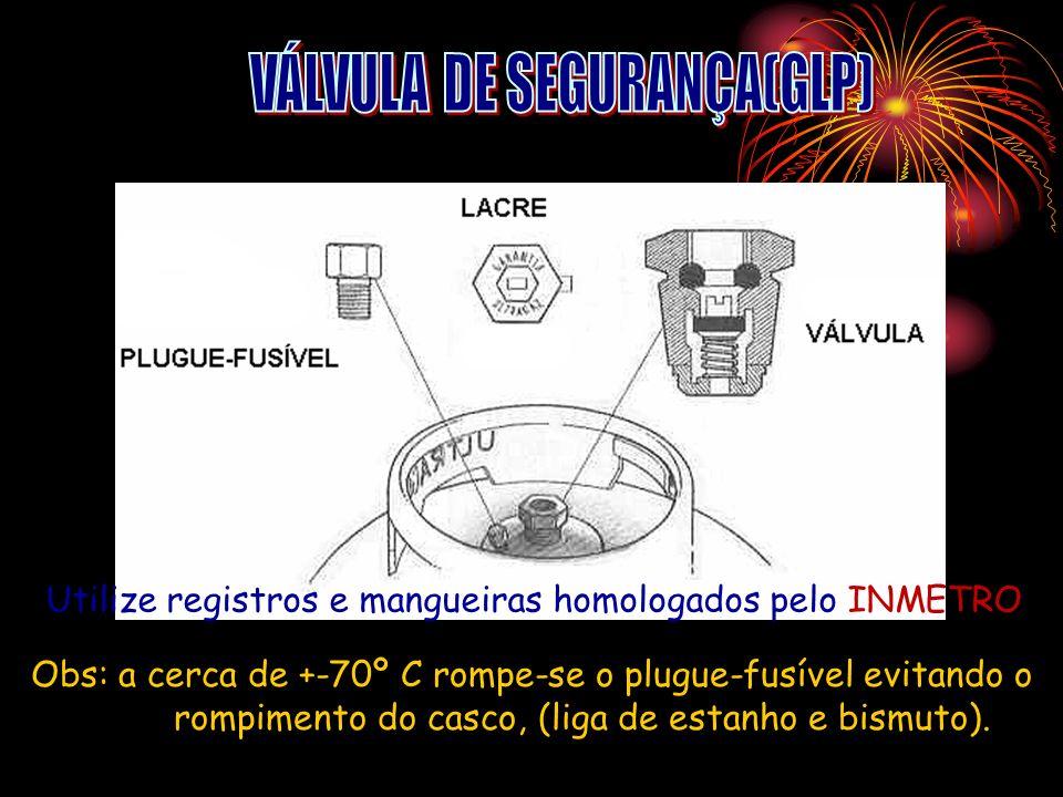 VÁLVULA DE SEGURANÇA(GLP)