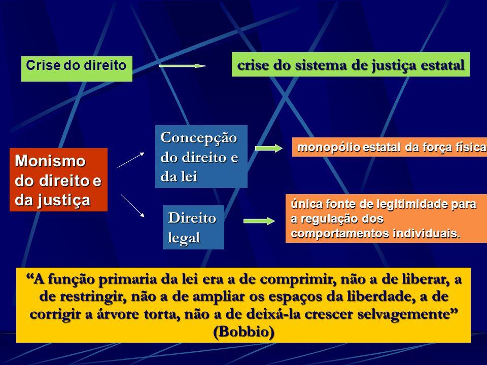 crise do sistema de justiça estatal