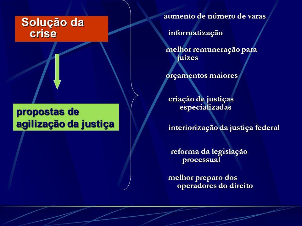 Solução da crise propostas de agilização da justiça