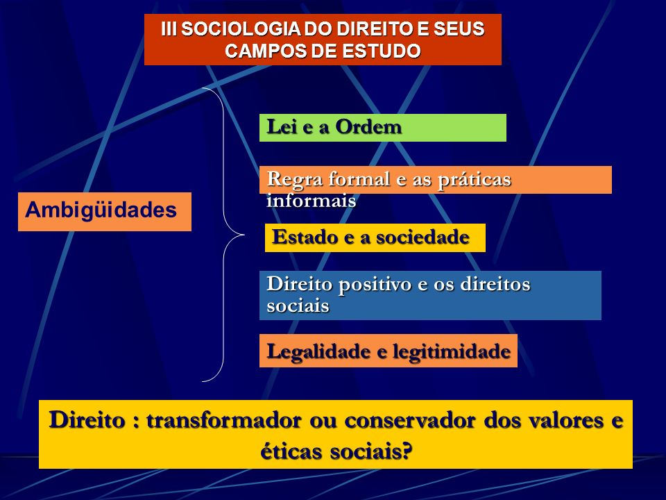 Direito : transformador ou conservador dos valores e éticas sociais