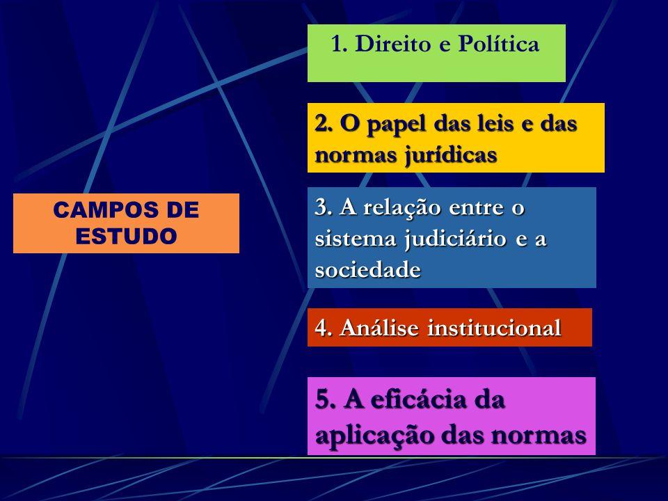 5. A eficácia da aplicação das normas