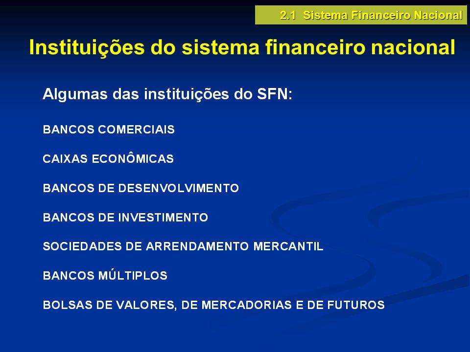 Instituições do sistema financeiro nacional