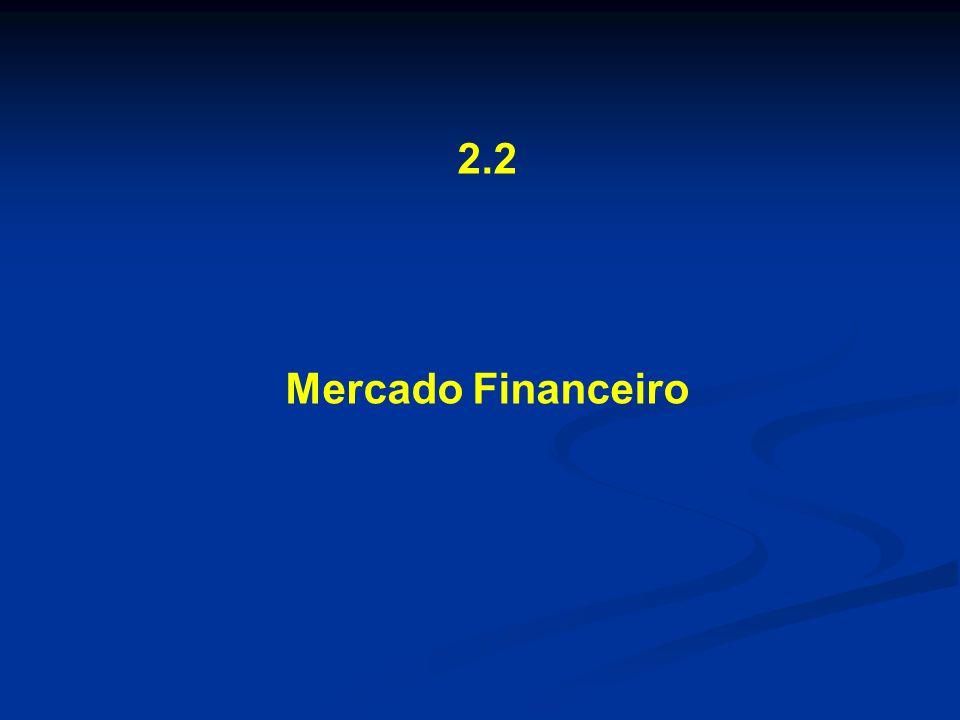 2.2 Mercado Financeiro