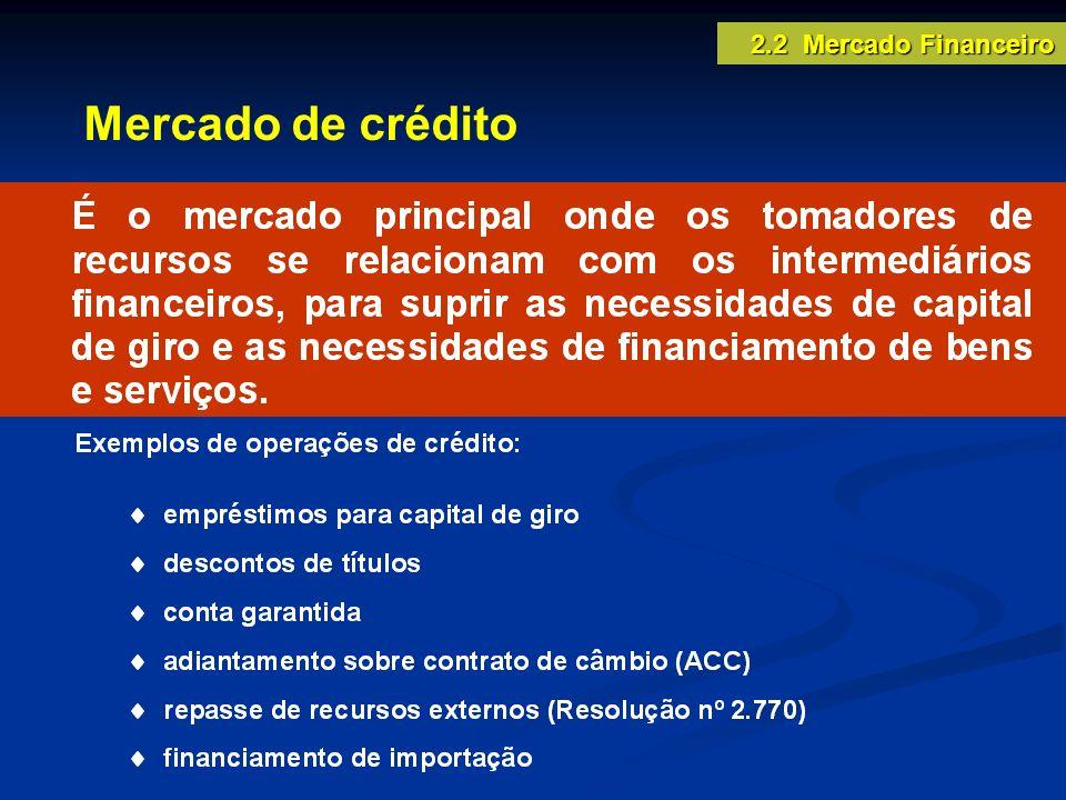 2.2 Mercado Financeiro Mercado de crédito