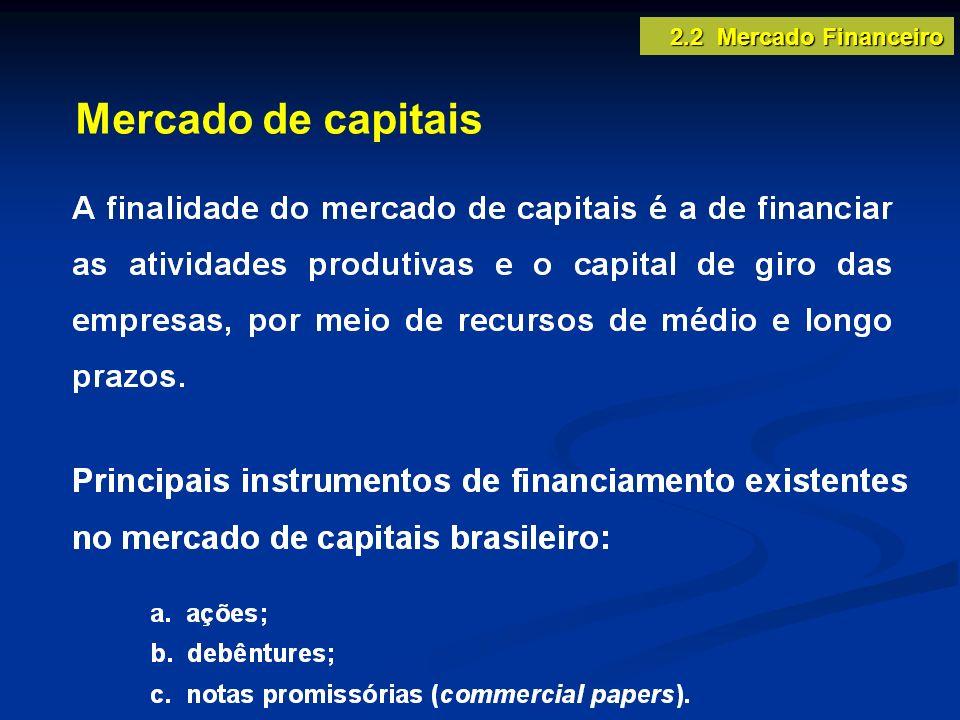 2.2 Mercado Financeiro Mercado de capitais