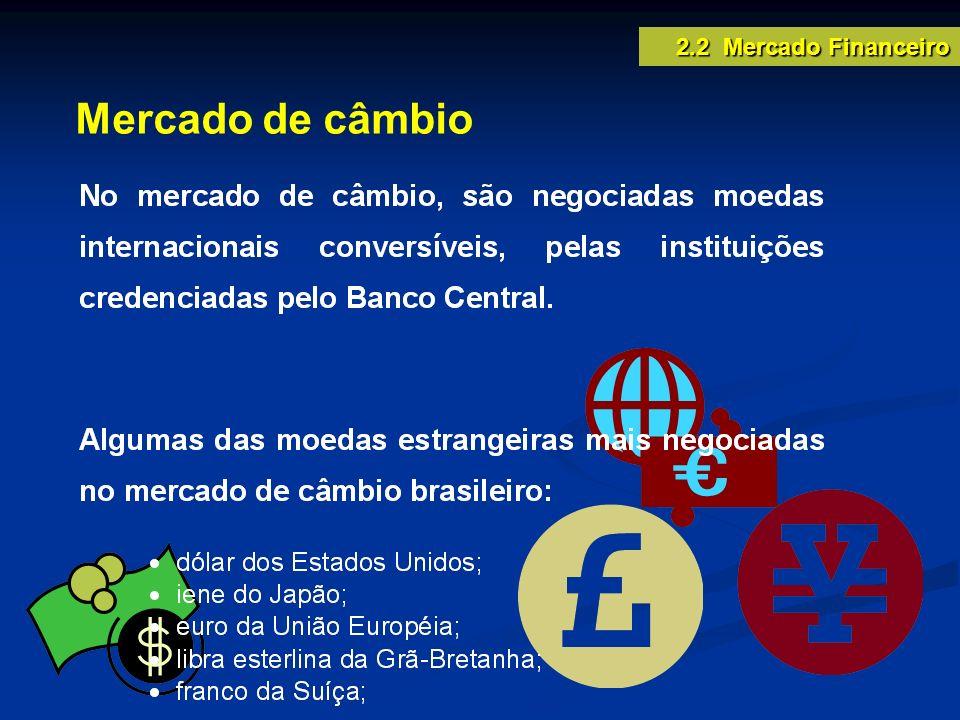 2.2 Mercado Financeiro Mercado de câmbio