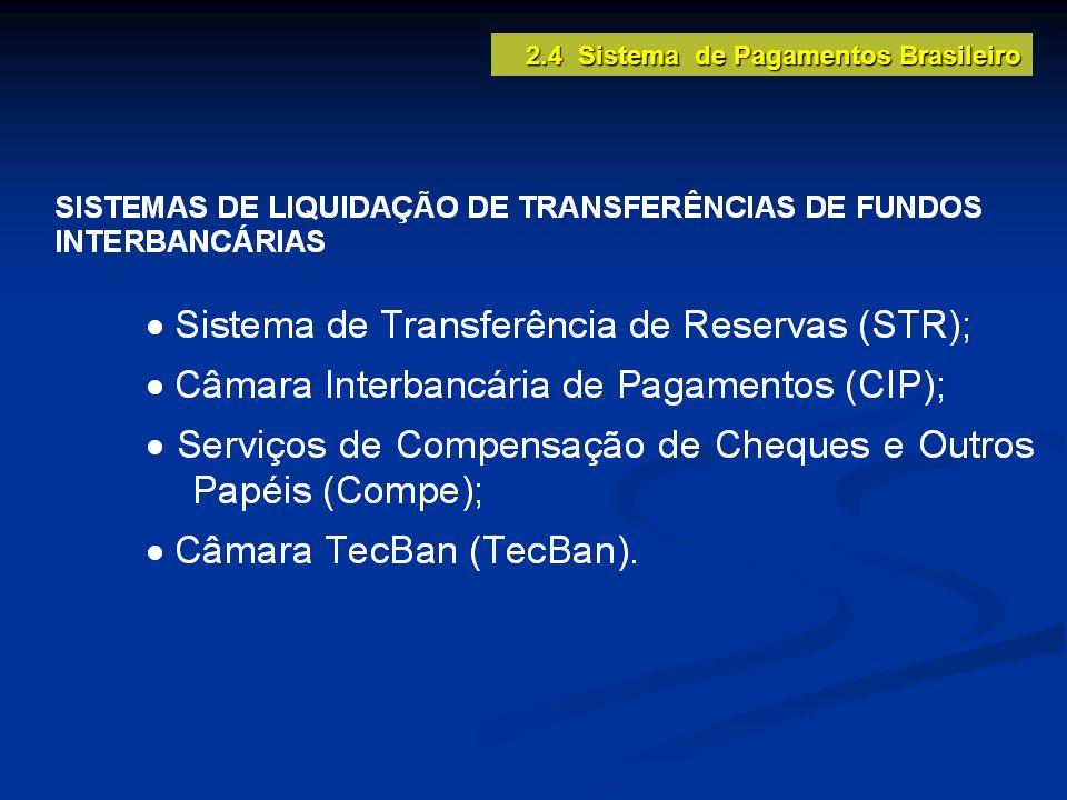 2.4 Sistema de Pagamentos Brasileiro