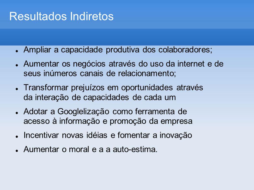 Resultados Indiretos Ampliar a capacidade produtiva dos colaboradores;