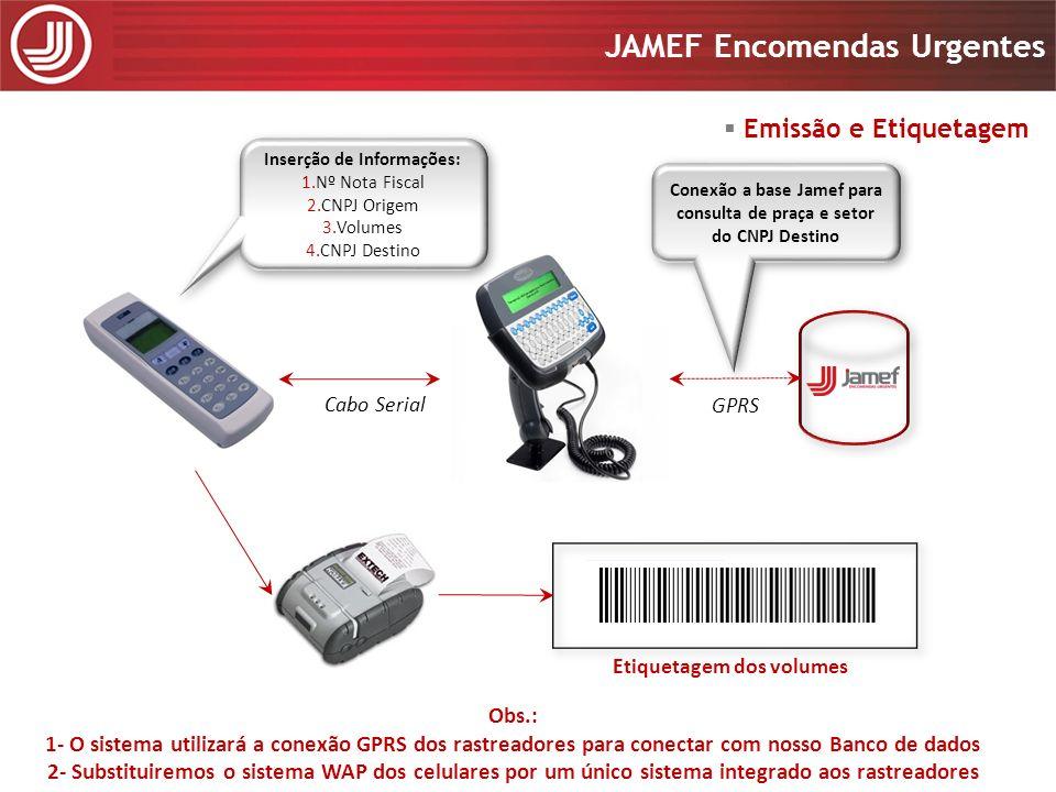 Emissão e Etiquetagem Obs.: