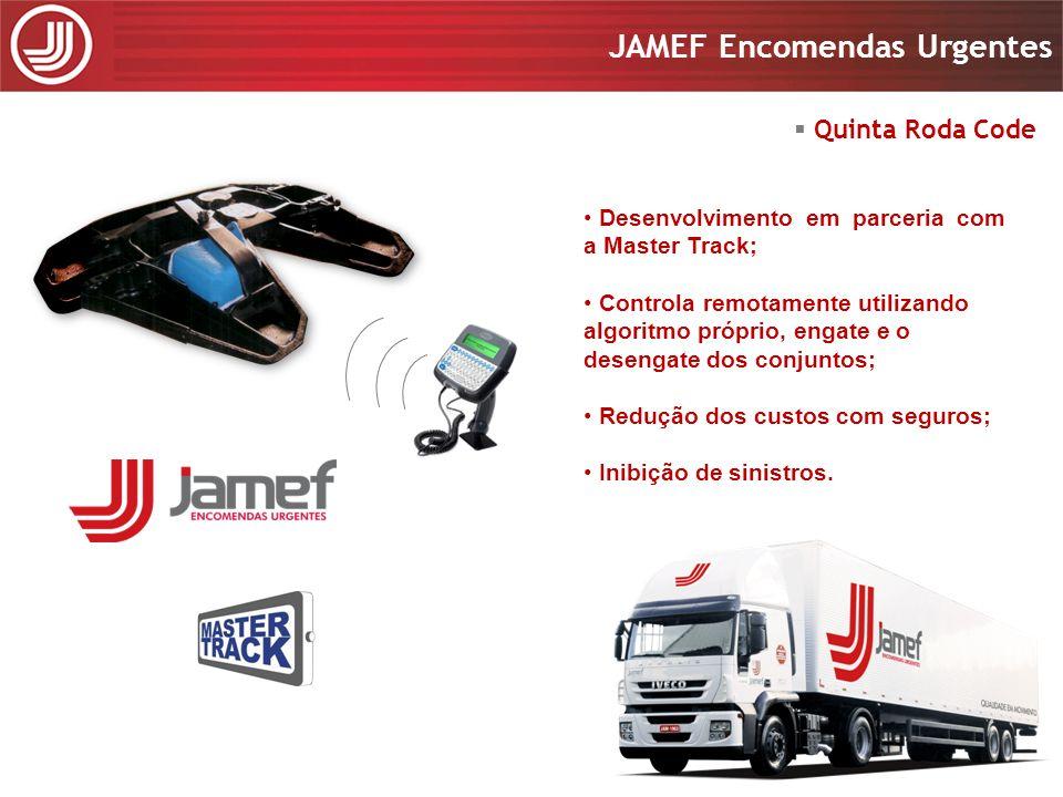 Quinta Roda Code Desenvolvimento em parceria com a Master Track;