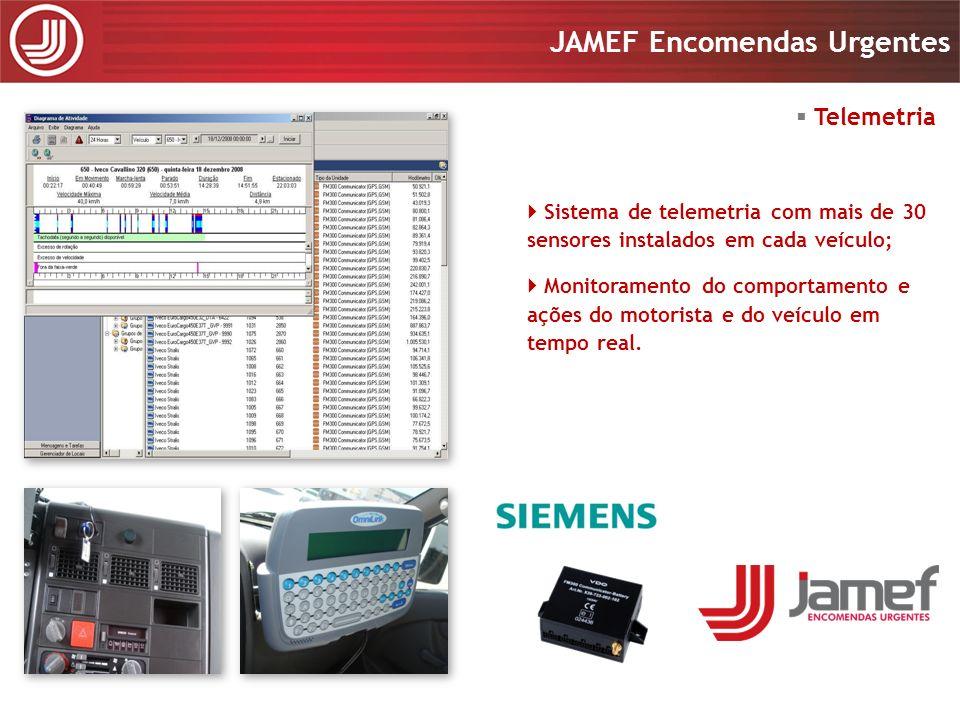 Telemetria Sistema de telemetria com mais de 30 sensores instalados em cada veículo;