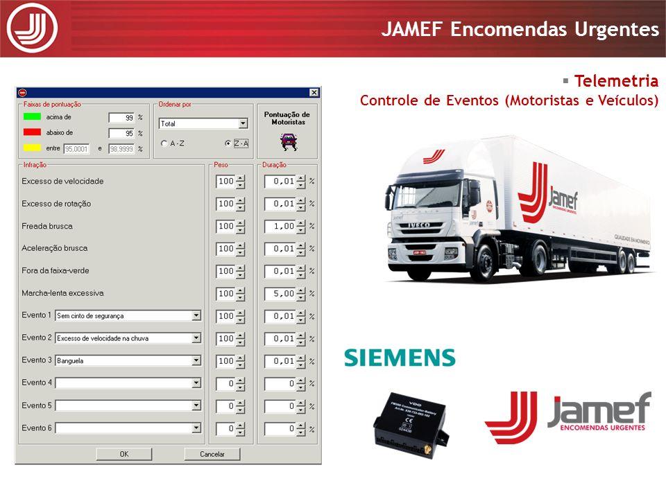 Telemetria Controle de Eventos (Motoristas e Veículos)