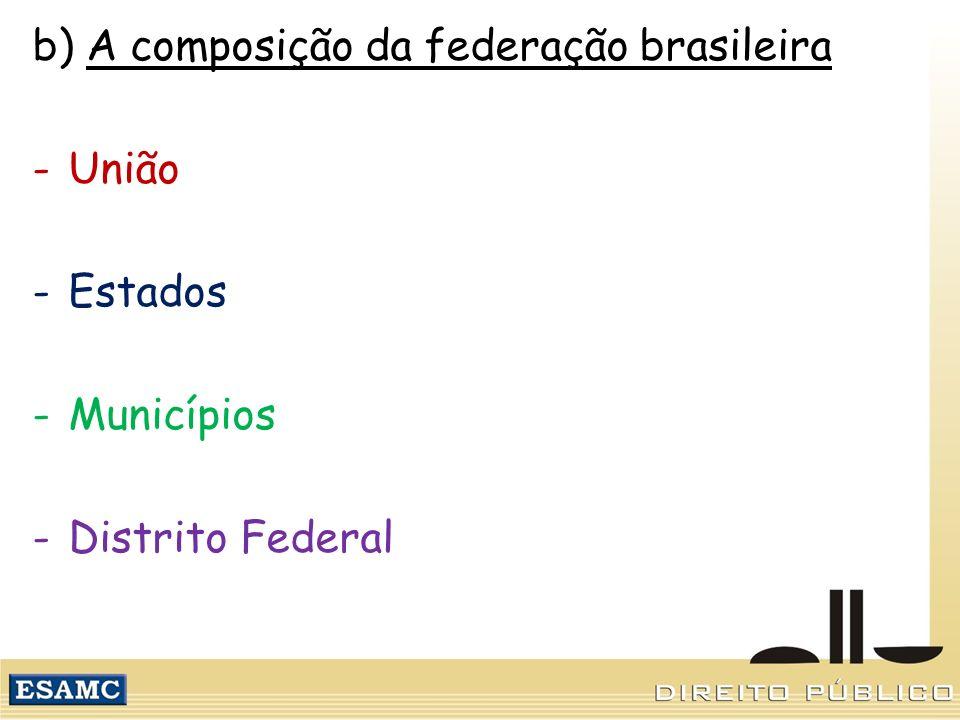 b) A composição da federação brasileira