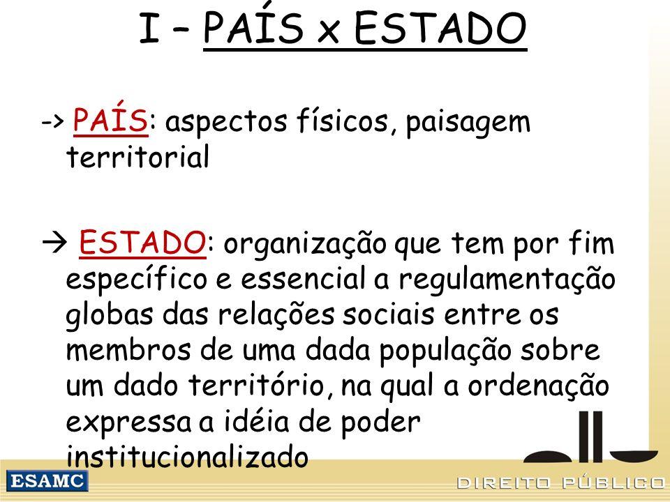 I – PAÍS x ESTADO
