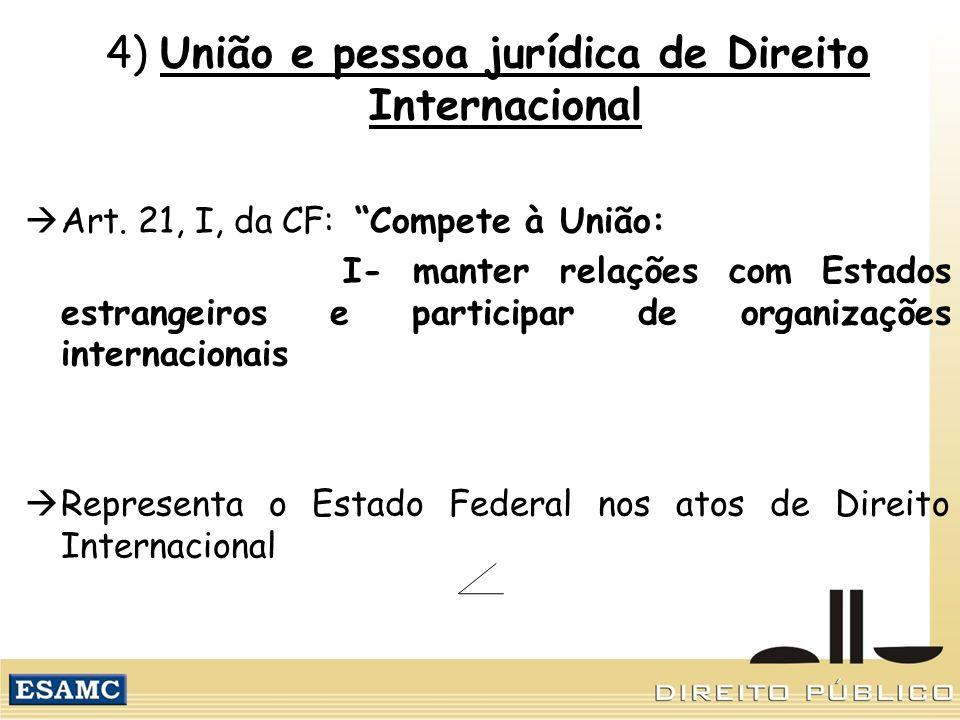4) União e pessoa jurídica de Direito Internacional