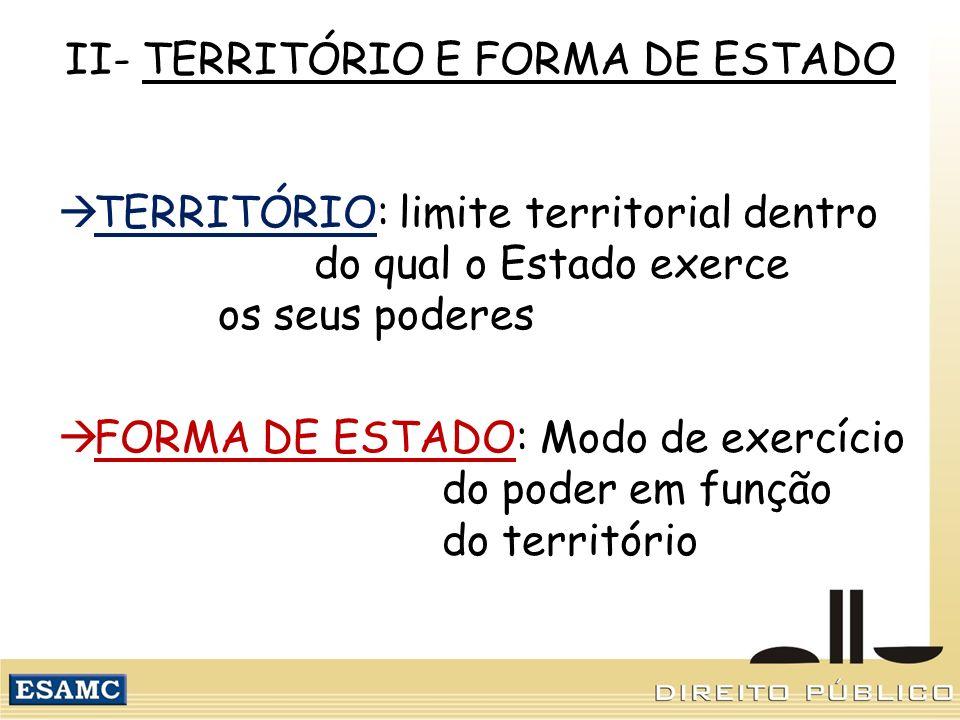 II- TERRITÓRIO E FORMA DE ESTADO