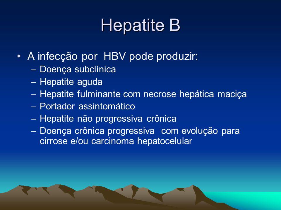Hepatite B A infecção por HBV pode produzir: Doença subclínica