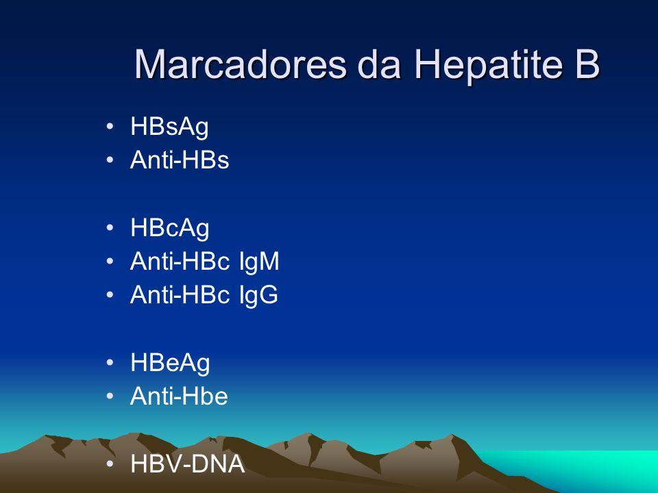 Marcadores da Hepatite B