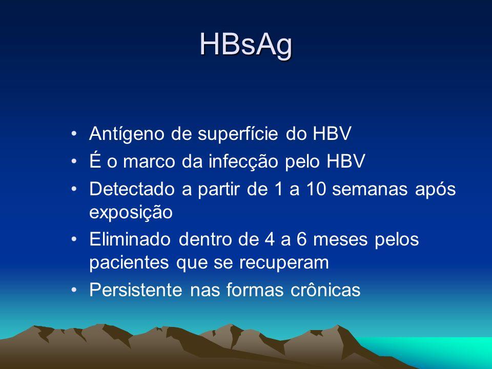 HBsAg Antígeno de superfície do HBV É o marco da infecção pelo HBV